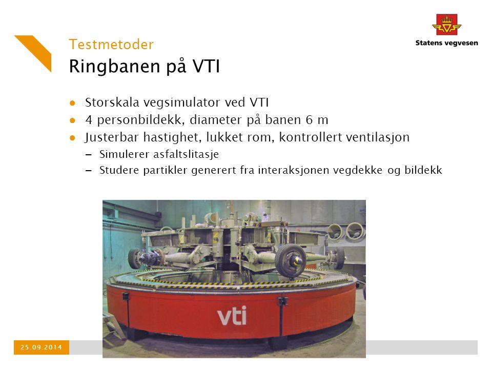 Ringbanen på VTI ● Storskala vegsimulator ved VTI ● 4 personbildekk, diameter på banen 6 m ● Justerbar hastighet, lukket rom, kontrollert ventilasjon