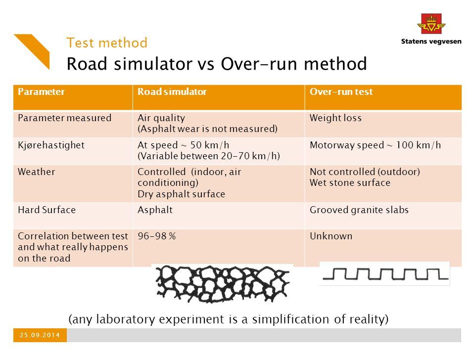 Road simulator vs Over-run method ParameterRoad simulatorOver-run test Parameter measuredAir quality (Asphalt wear is not measured) Weight loss Kjøreh
