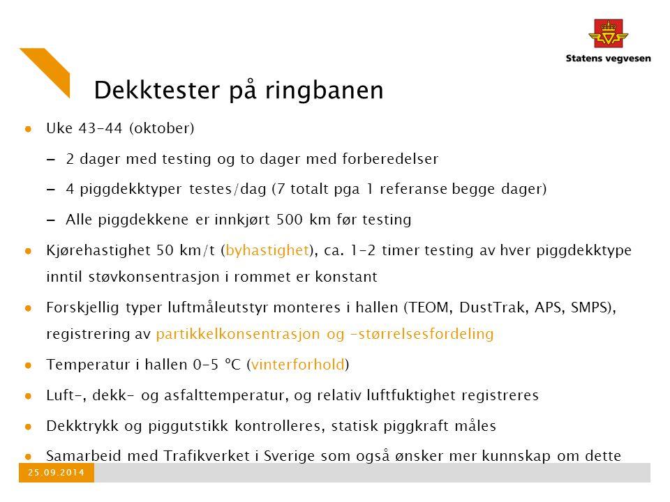 Dekktester på ringbanen ● Uke 43-44 (oktober) – 2 dager med testing og to dager med forberedelser – 4 piggdekktyper testes/dag (7 totalt pga 1 referan