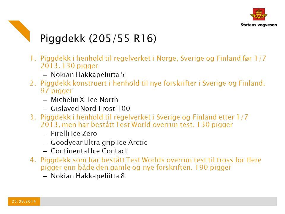Piggdekk (205/55 R16) 1.Piggdekk i henhold til regelverket i Norge, Sverige og Finland før 1/7 2013. 130 pigger – Nokian Hakkapeliitta 5 2.Piggdekk ko