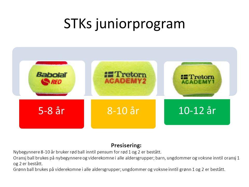 STKs juniorprogram 5-8 år 8-10 år 10-12 år Presisering: Nybegynnere 8-10 år bruker rød ball inntil pensum for rød 1 og 2 er bestått. Oransj ball bruke