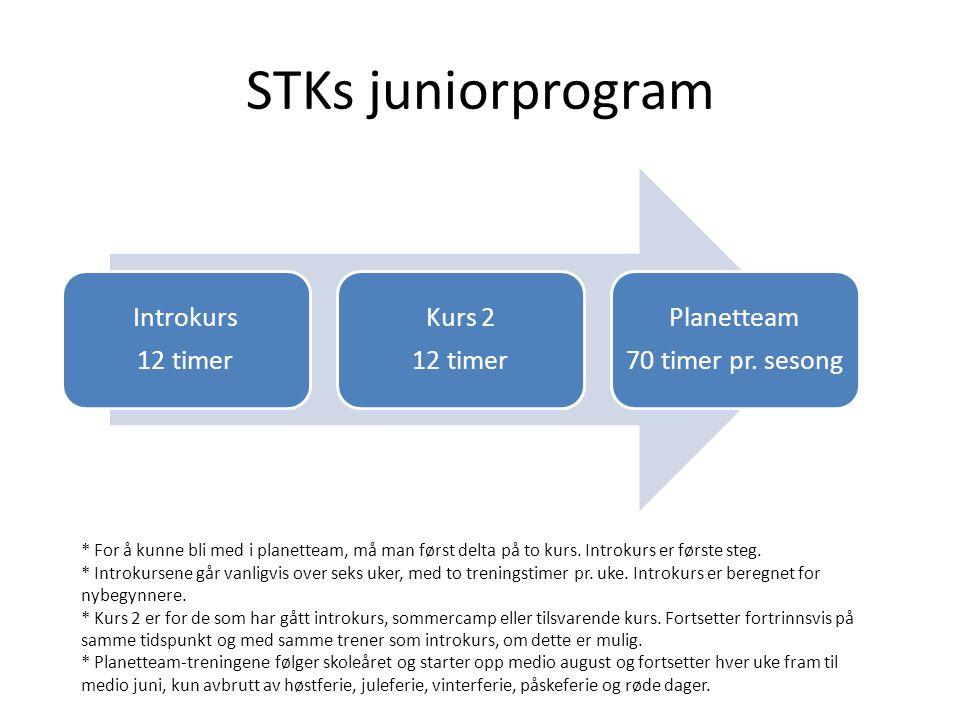 STKs juniorprogram Introkurs 12 timer Kurs 2 12 timer Planetteam 70 timer pr. sesong * For å kunne bli med i planetteam, må man først delta på to kurs
