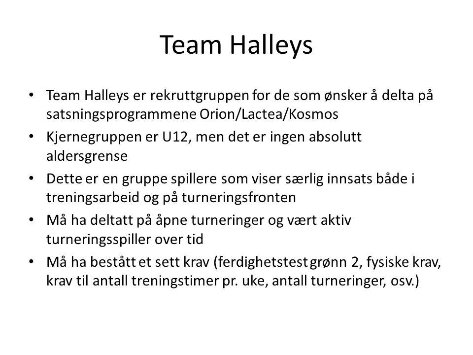 Team Halleys Team Halleys er rekruttgruppen for de som ønsker å delta på satsningsprogrammene Orion/Lactea/Kosmos Kjernegruppen er U12, men det er ingen absolutt aldersgrense Dette er en gruppe spillere som viser særlig innsats både i treningsarbeid og på turneringsfronten Må ha deltatt på åpne turneringer og vært aktiv turneringsspiller over tid Må ha bestått et sett krav (ferdighetstest grønn 2, fysiske krav, krav til antall treningstimer pr.