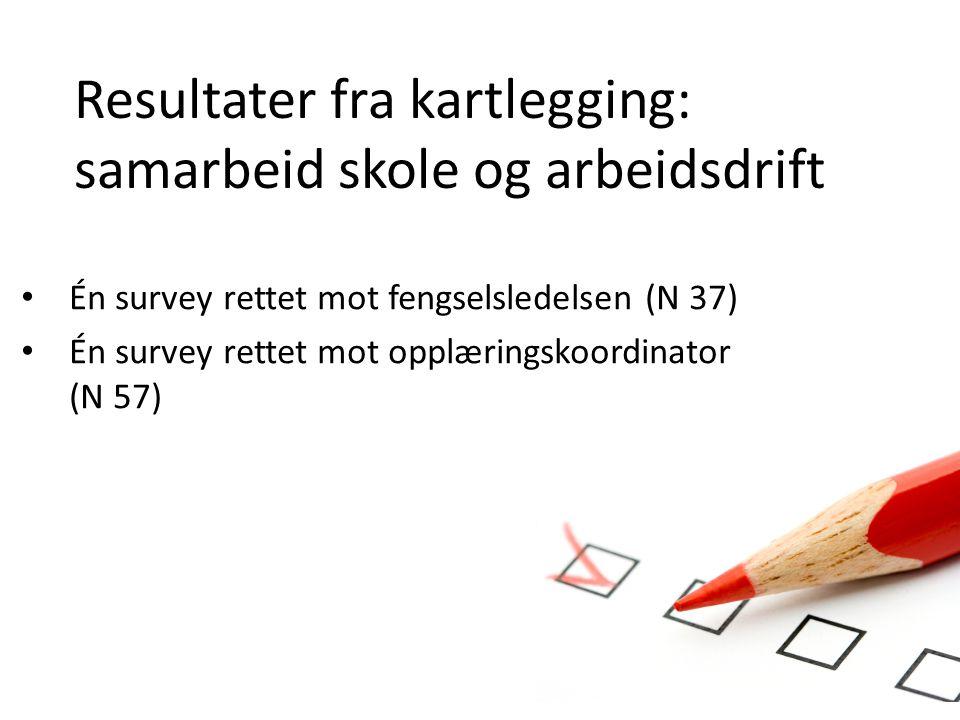Resultater fra kartlegging: samarbeid skole og arbeidsdrift Én survey rettet mot fengselsledelsen (N 37) Én survey rettet mot opplæringskoordinator (N 57)
