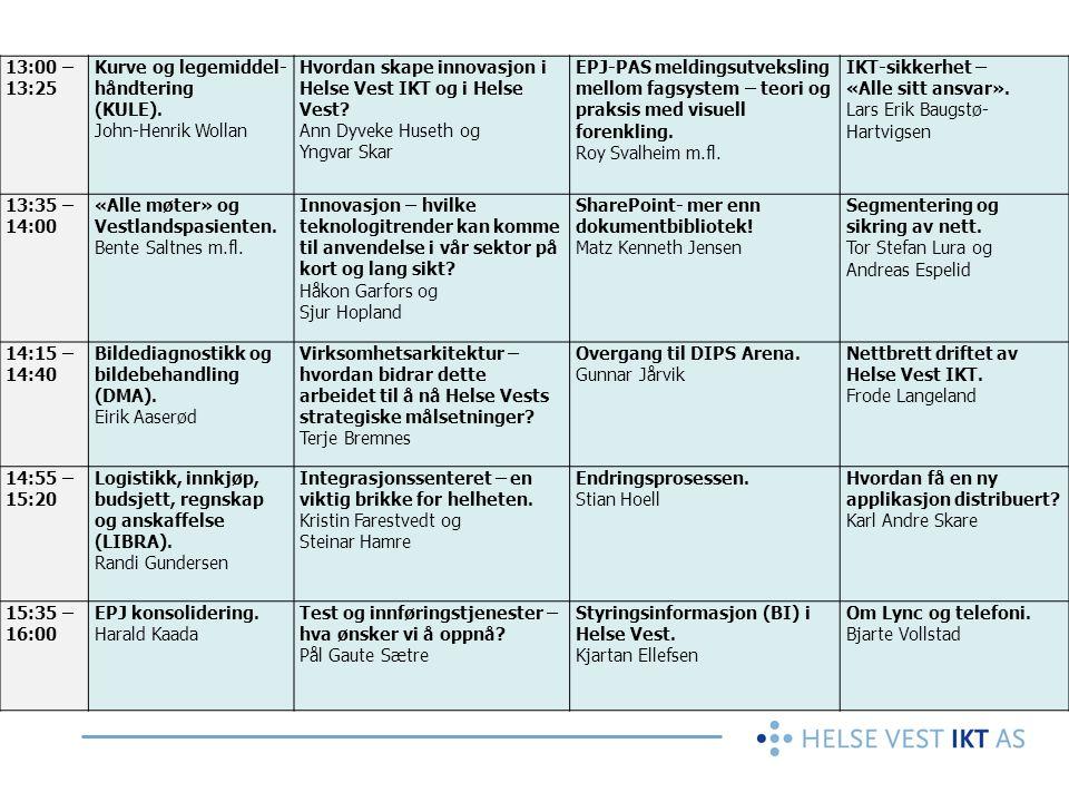 13:00 – 13:25 Kurve og legemiddel- håndtering (KULE). John-Henrik Wollan Hvordan skape innovasjon i Helse Vest IKT og i Helse Vest? Ann Dyveke Huseth