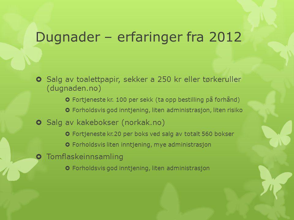 Dugnader – erfaringer fra 2012  Salg av toalettpapir, sekker a 250 kr eller tørkeruller (dugnaden.no)  Fortjeneste kr.