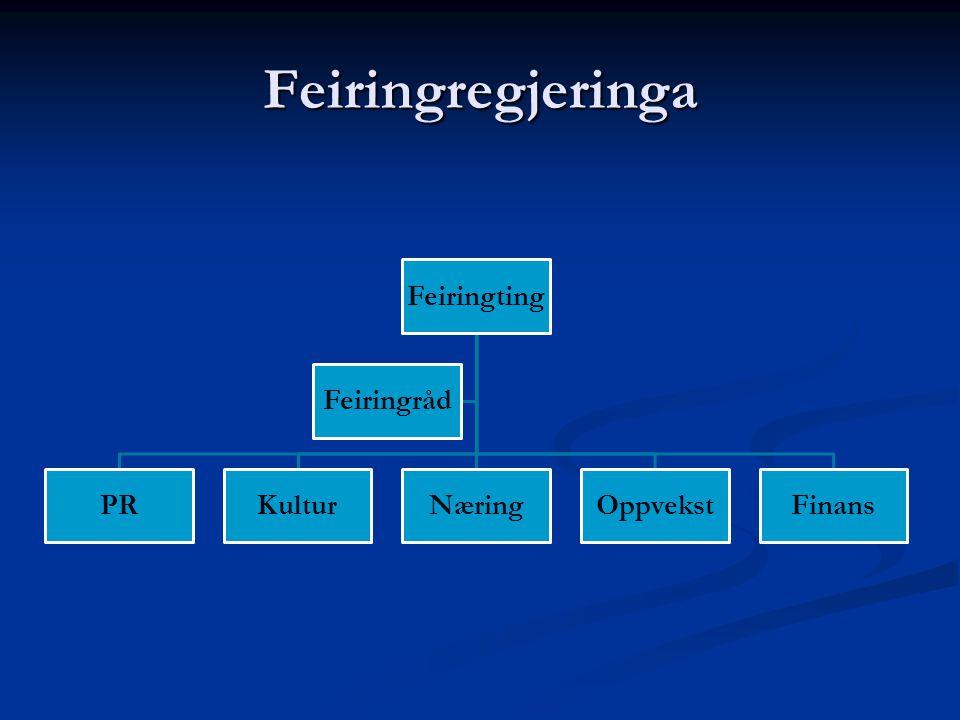 Feiringregjeringa Feiringting PRKulturNæringOppvekstFinans Feiringråd