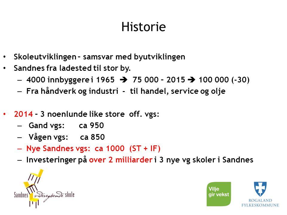 Historie Skoleutviklingen – samsvar med byutviklingen Sandnes fra ladested til stor by. – 4000 innbyggere i 1965  75 000 – 2015  100 000 (-30) – Fra