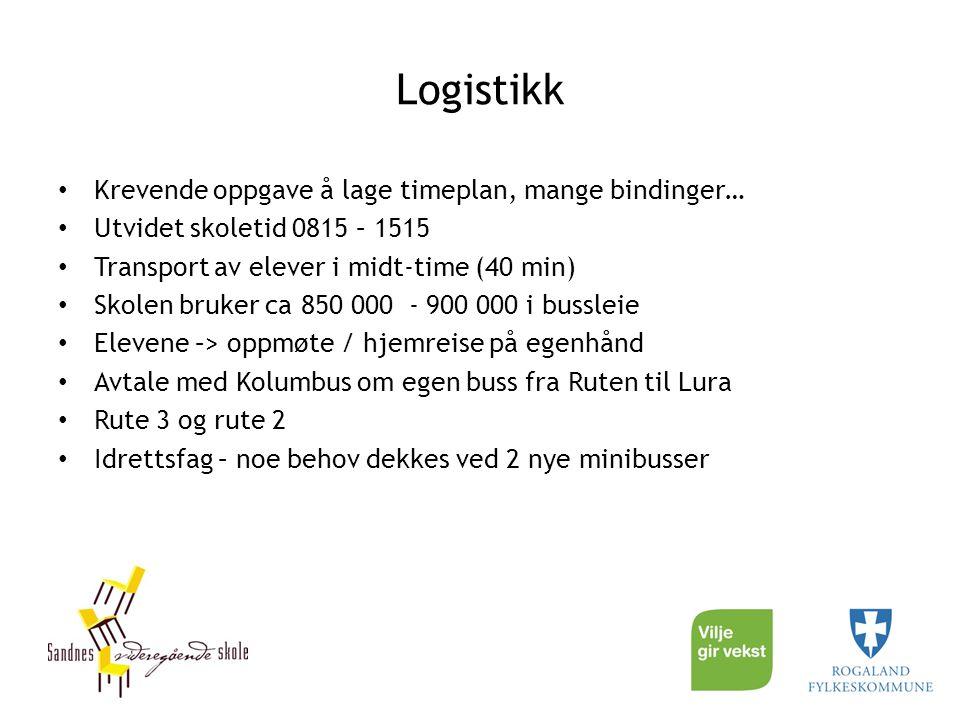 Logistikk Krevende oppgave å lage timeplan, mange bindinger… Utvidet skoletid 0815 – 1515 Transport av elever i midt-time (40 min) Skolen bruker ca 85