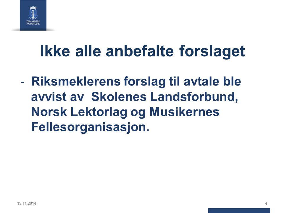 Ikke alle anbefalte forslaget -Riksmeklerens forslag til avtale ble avvist av Skolenes Landsforbund, Norsk Lektorlag og Musikernes Fellesorganisasjon.