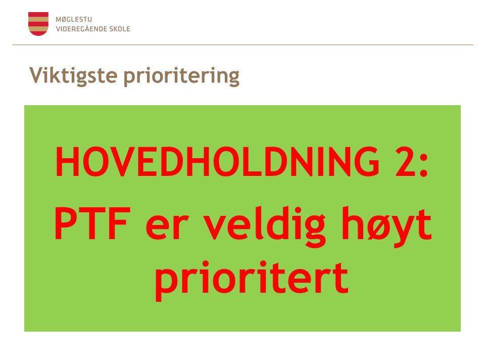 Viktigste prioritering HOVEDHOLDNING 2: PTF er veldig høyt prioritert