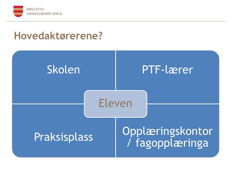 Hovedaktørerene? Skolen PTF-lærer Praksisplass Opplæringskontor / fagopplæringa Eleven