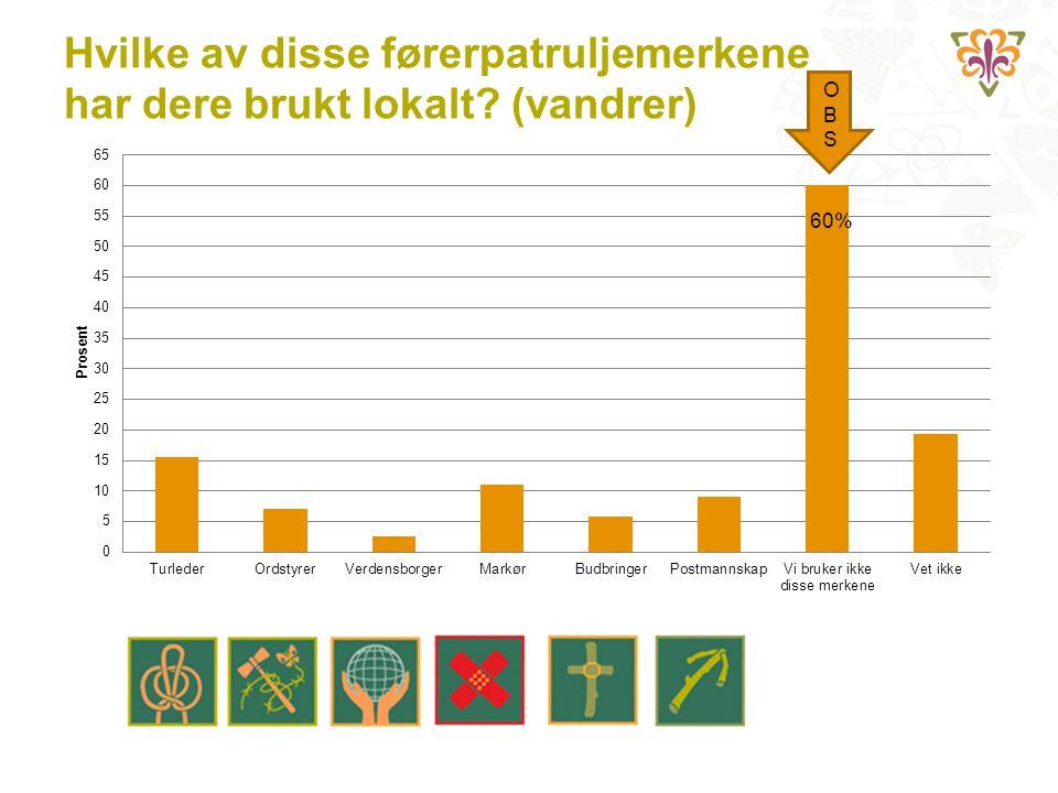 Hvilke av disse førerpatruljemerkene har dere brukt lokalt (vandrer) OBSOBS 60%