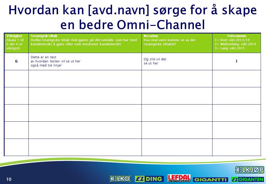 10 Hvordan kan [avd.navn] sørge for å skape en bedre Omni-Channel Viktighet (Skala 1 til 6 der 6 er viktigst) Strategisk tiltak Hvilke strategiske til