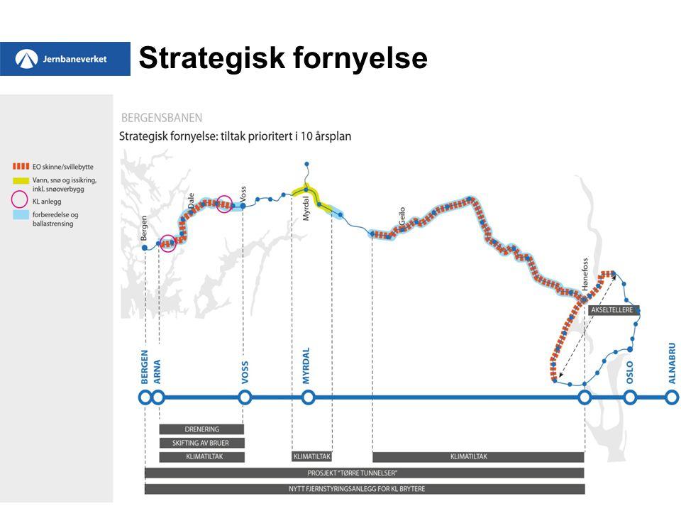 Strategisk fornyelse 2