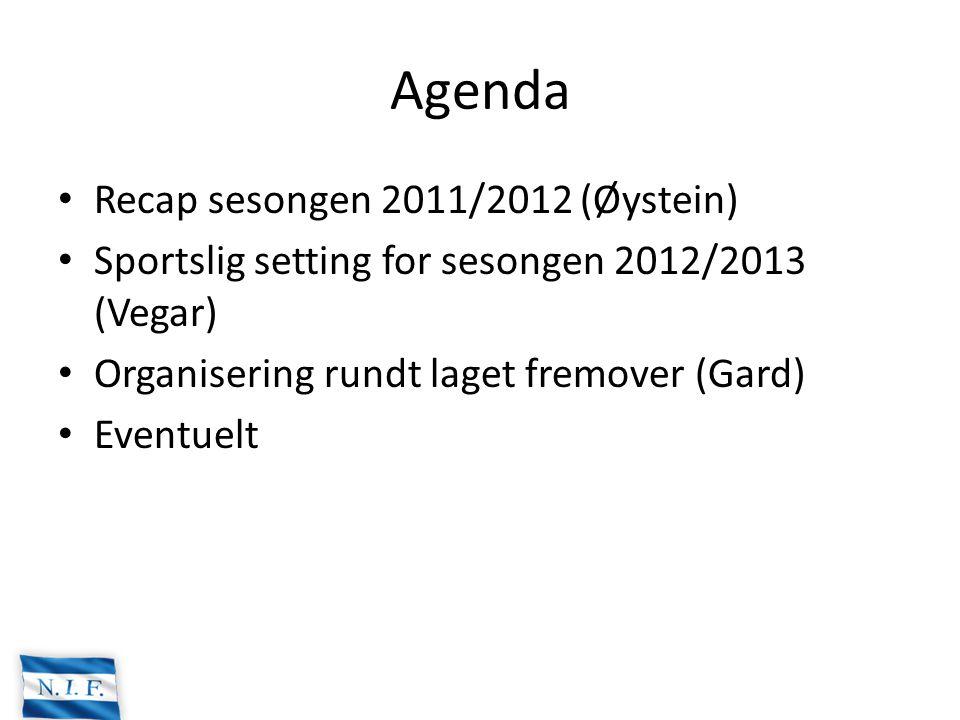 Agenda Recap sesongen 2011/2012 (Øystein) Sportslig setting for sesongen 2012/2013 (Vegar) Organisering rundt laget fremover (Gard) Eventuelt