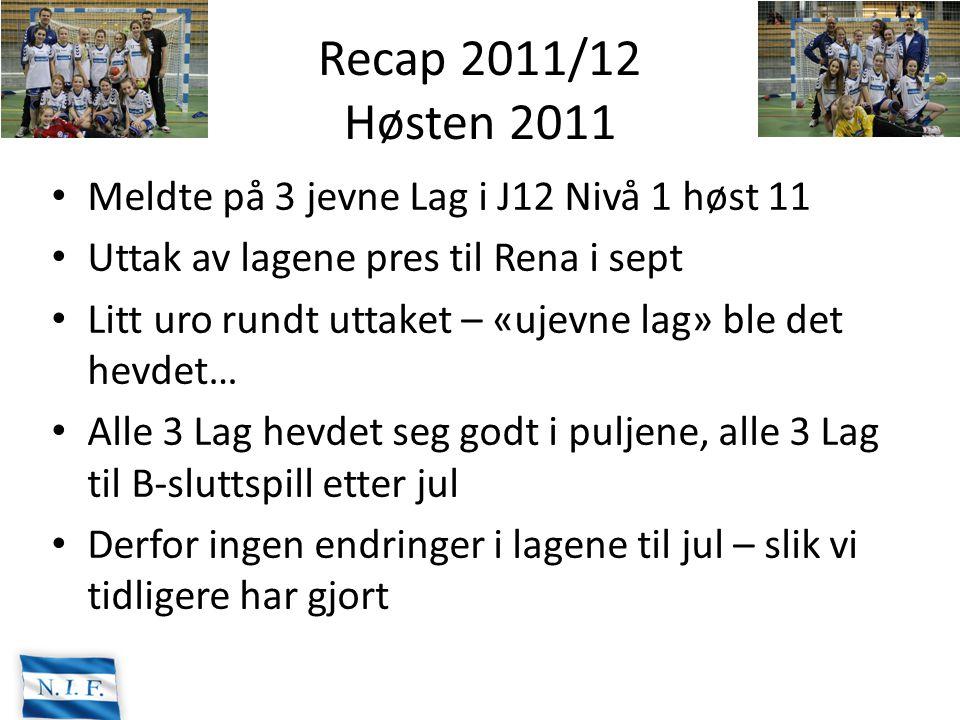 Recap 2011/12 Høsten 2011 Meldte på 3 jevne Lag i J12 Nivå 1 høst 11 Uttak av lagene pres til Rena i sept Litt uro rundt uttaket – «ujevne lag» ble de