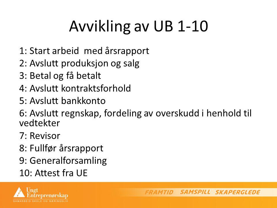 Avvikling av UB 1-10 1: Start arbeid med årsrapport 2: Avslutt produksjon og salg 3: Betal og få betalt 4: Avslutt kontraktsforhold 5: Avslutt bankkonto 6: Avslutt regnskap, fordeling av overskudd i henhold til vedtekter 7: Revisor 8: Fullfør årsrapport 9: Generalforsamling 10: Attest fra UE