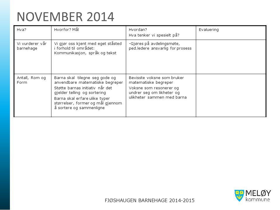 FJØSHAUGEN BARNEHAGE 2014-2015 NOVEMBER 2014 Hva?Hvorfor? MålHvordan? Hva tenker vi spesielt på? Evaluering Vi vurderer vår barnehage Vi gjør oss kjen