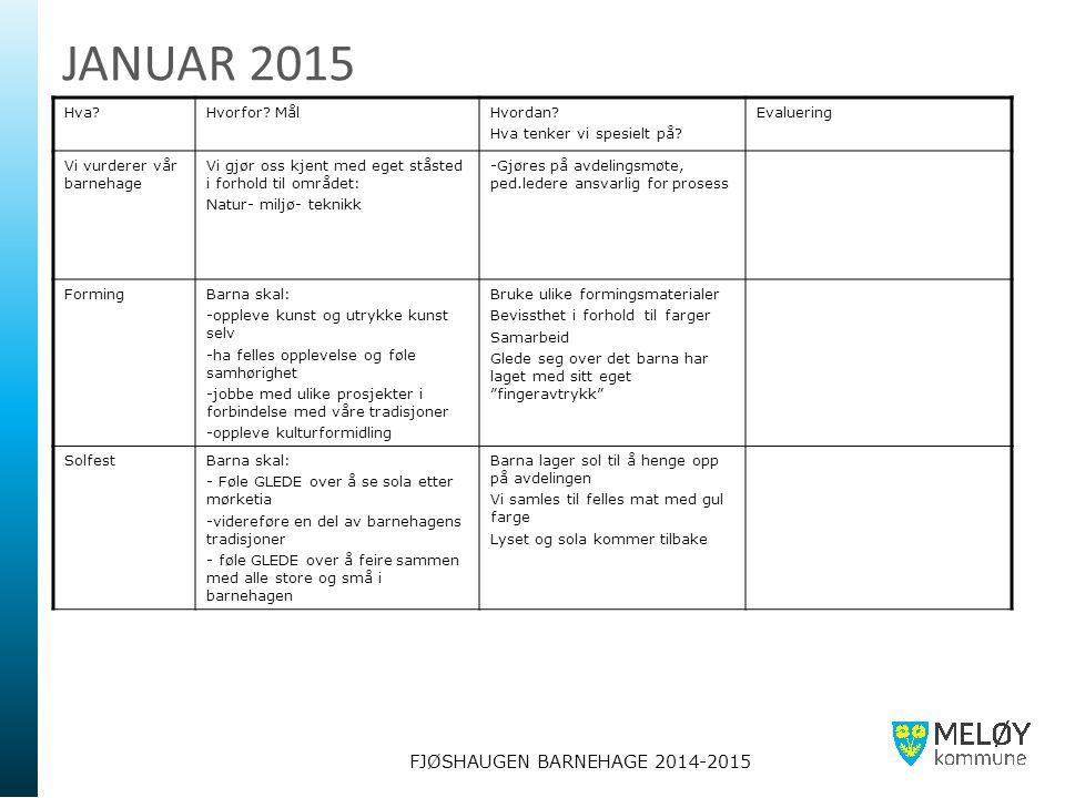 FJØSHAUGEN BARNEHAGE 2014-2015 JANUAR 2015 Hva?Hvorfor? MålHvordan? Hva tenker vi spesielt på? Evaluering Vi vurderer vår barnehage Vi gjør oss kjent