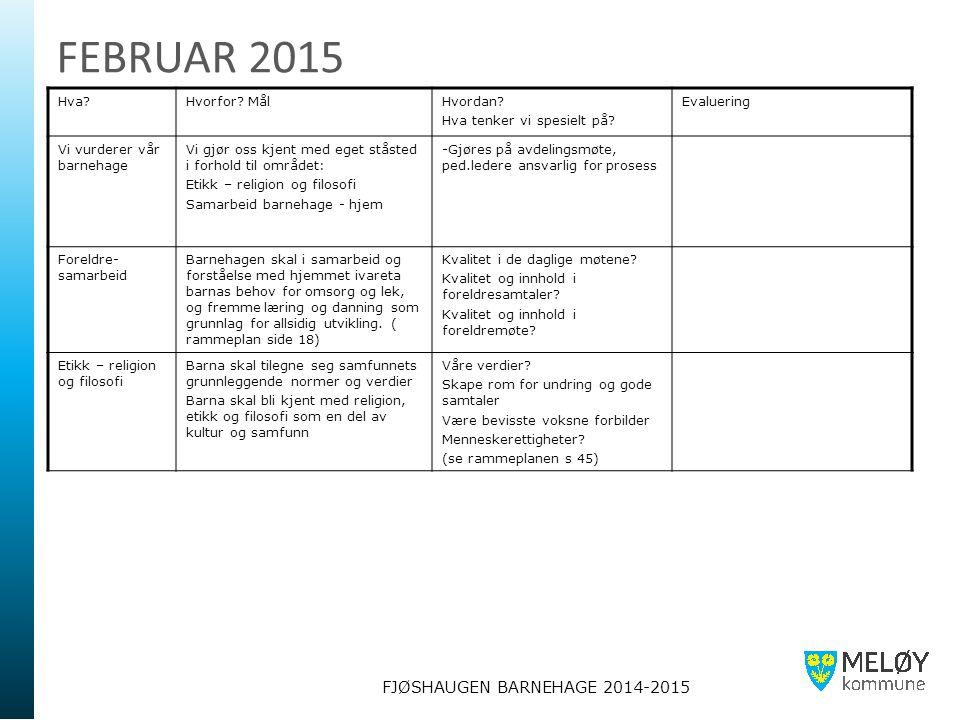 FJØSHAUGEN BARNEHAGE 2014-2015 FEBRUAR 2015 Hva?Hvorfor? MålHvordan? Hva tenker vi spesielt på? Evaluering Vi vurderer vår barnehage Vi gjør oss kjent