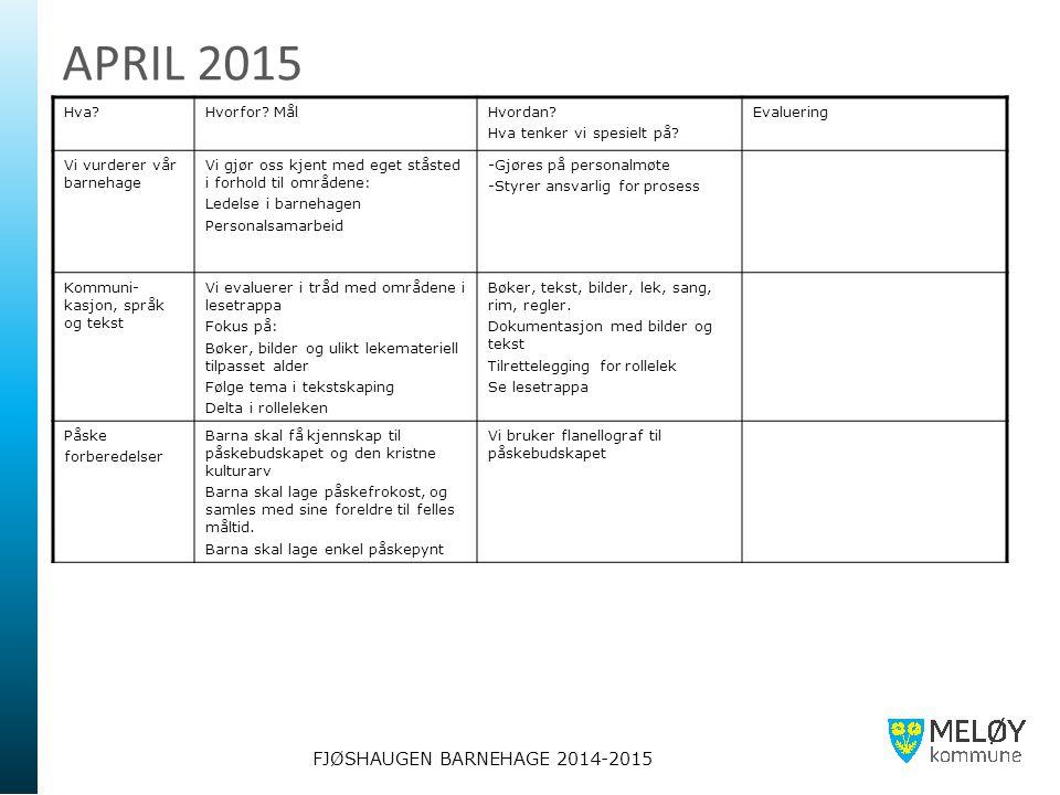 FJØSHAUGEN BARNEHAGE 2014-2015 APRIL 2015 Hva?Hvorfor? MålHvordan? Hva tenker vi spesielt på? Evaluering Vi vurderer vår barnehage Vi gjør oss kjent m