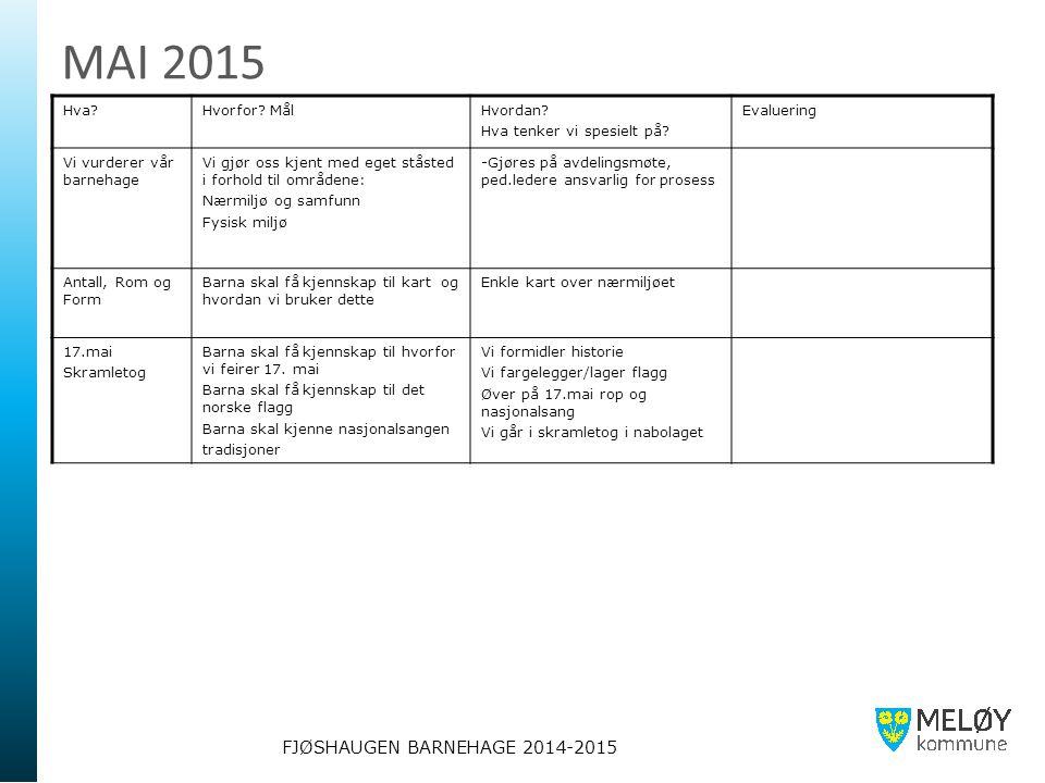 FJØSHAUGEN BARNEHAGE 2014-2015 MAI 2015 Hva?Hvorfor? MålHvordan? Hva tenker vi spesielt på? Evaluering Vi vurderer vår barnehage Vi gjør oss kjent med