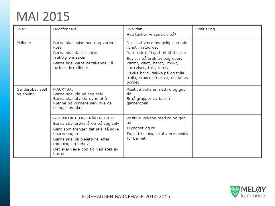 FJØSHAUGEN BARNEHAGE 2014-2015 MAI 2015 Hva?Hvorfor? MålHvordan? Hva tenker vi spesielt på? Evaluering MåltiderBarna skal spise sunn og variert kost B