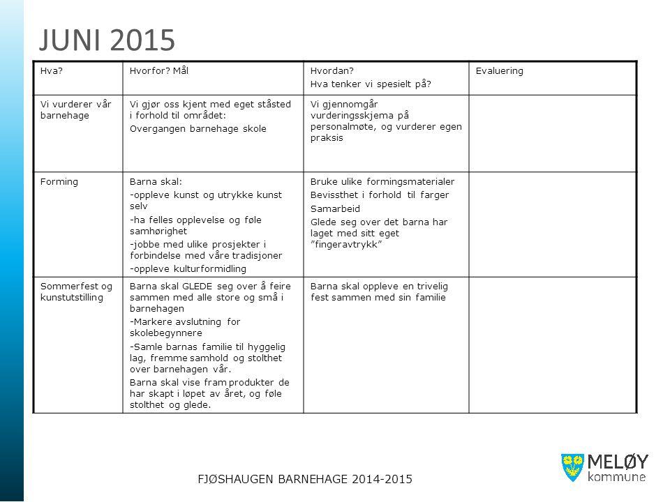 FJØSHAUGEN BARNEHAGE 2014-2015 JUNI 2015 Hva?Hvorfor? MålHvordan? Hva tenker vi spesielt på? Evaluering Vi vurderer vår barnehage Vi gjør oss kjent me