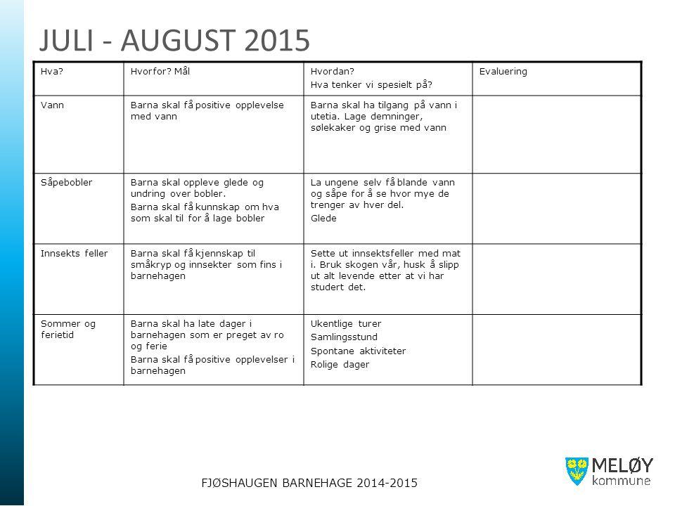 FJØSHAUGEN BARNEHAGE 2014-2015 JULI - AUGUST 2015 Hva?Hvorfor? MålHvordan? Hva tenker vi spesielt på? Evaluering VannBarna skal få positive opplevelse