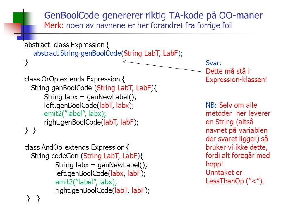 GenBoolCode genererer riktig TA-kode på OO-maner Merk: noen av navnene er her forandret fra forrige foil abstract class Expression { abstract String g