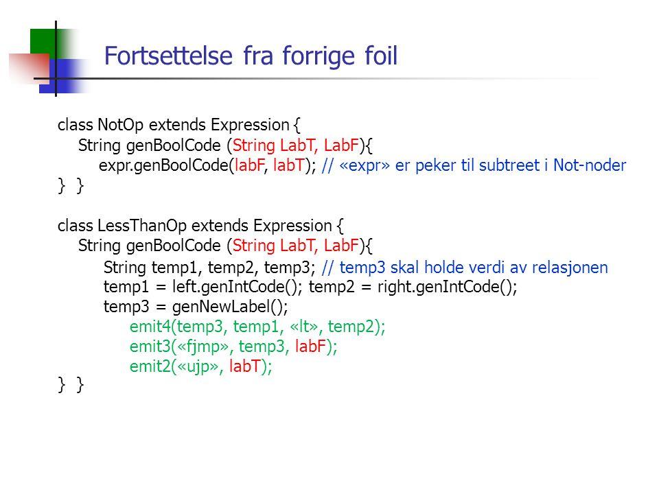 Fortsettelse fra forrige foil class NotOp extends Expression { String genBoolCode (String LabT, LabF){ expr.genBoolCode(labF, labT); // «expr» er peke