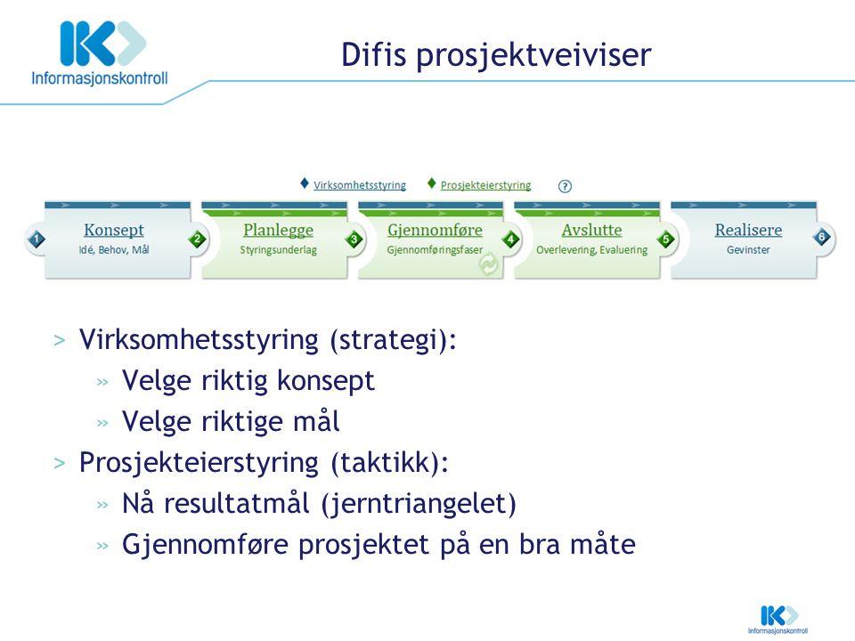 Difis prosjektveiviser >Virksomhetsstyring (strategi): »Velge riktig konsept »Velge riktige mål >Prosjekteierstyring (taktikk): »Nå resultatmål (jernt