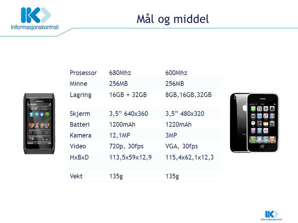"""Mål og middel Prosessor680Mhz600Mhz Minne256MB Lagring16GB + 32GB8GB,16GB,32GB Skjerm3,5"""" 640x3603,5"""" 480x320 Batteri1200mAh1220mAh Kamera12,1MP3MP Vi"""