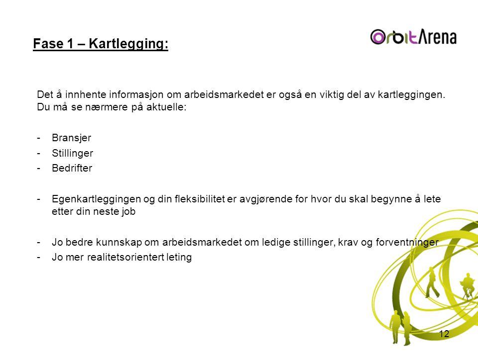 Fase 1 – Kartlegging: Det å innhente informasjon om arbeidsmarkedet er også en viktig del av kartleggingen.
