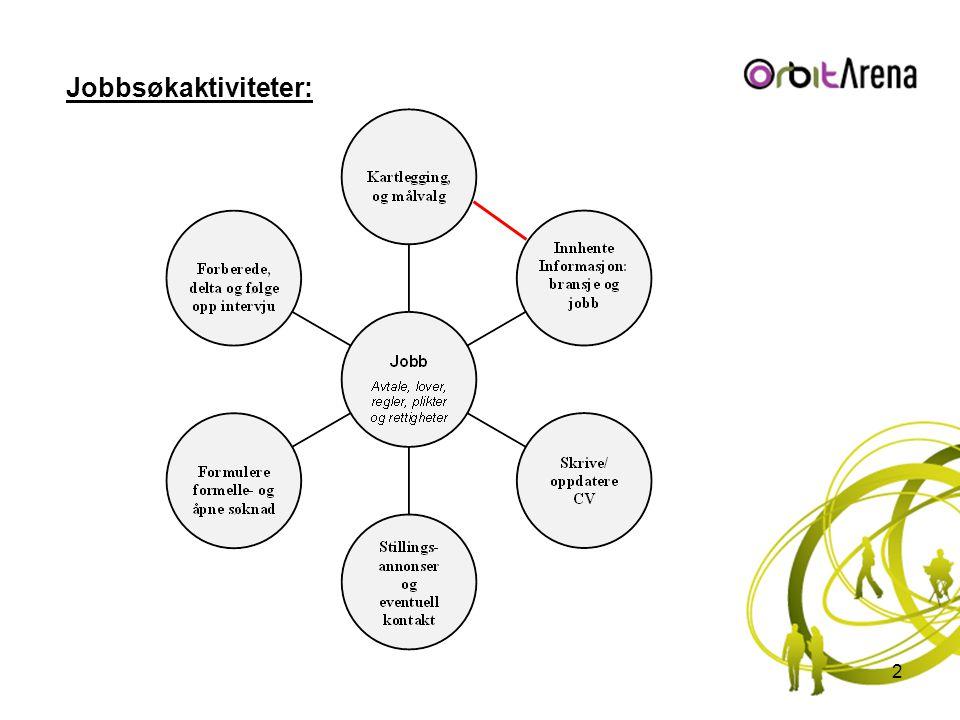 Trinn 3 - Tiltak: Aktiviteter – Intervju Eksempler på Biospørsmål: -Fortell litt om deg selv og din situasjon.