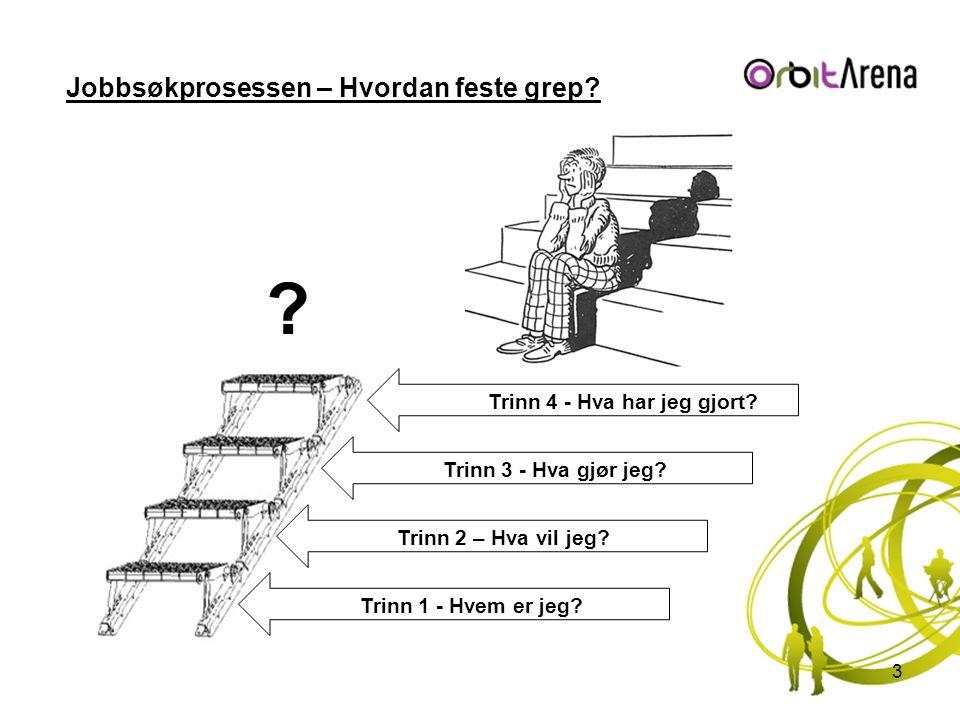 Jobbsøkprosessen – Hvordan feste grep.3 . Trinn 1 - Hvem er jeg.