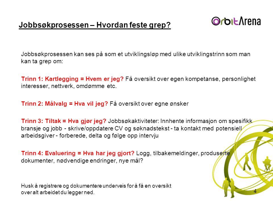 Trinn 3 – Jobbsøkaktiviteter Finne jobbene og analysere annonsene 25