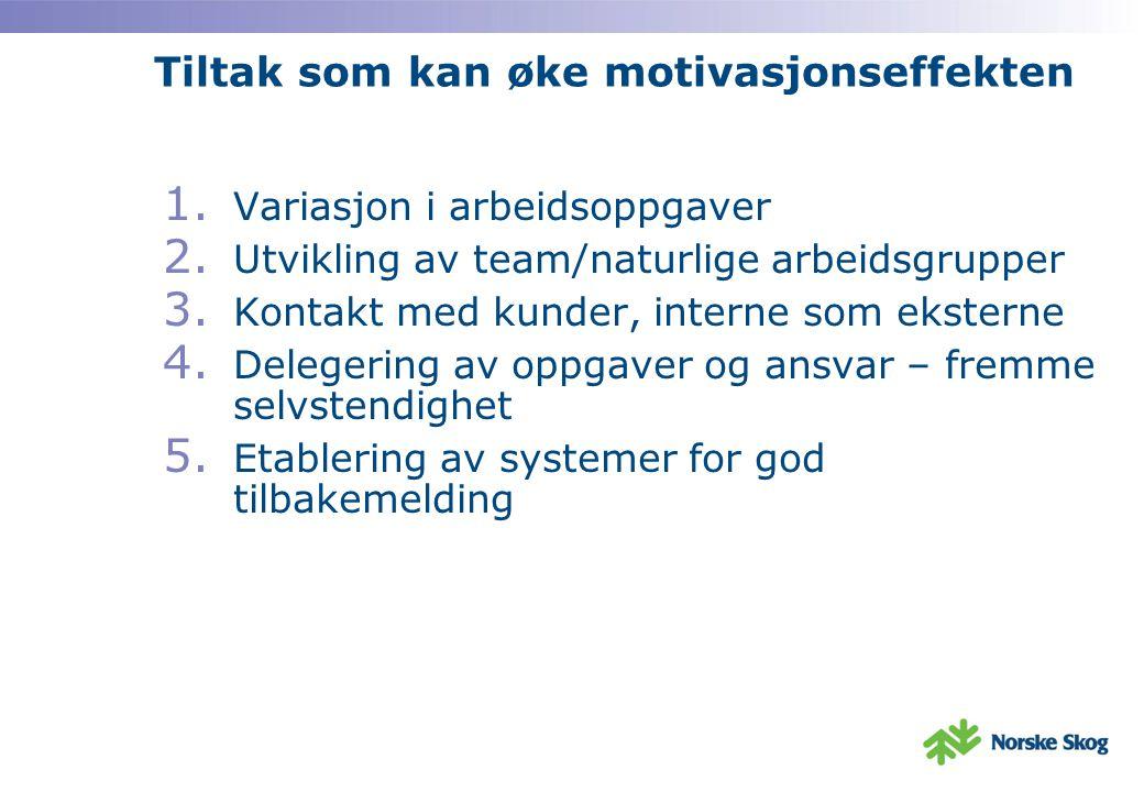 Tiltak som kan øke motivasjonseffekten 1.Variasjon i arbeidsoppgaver 2.