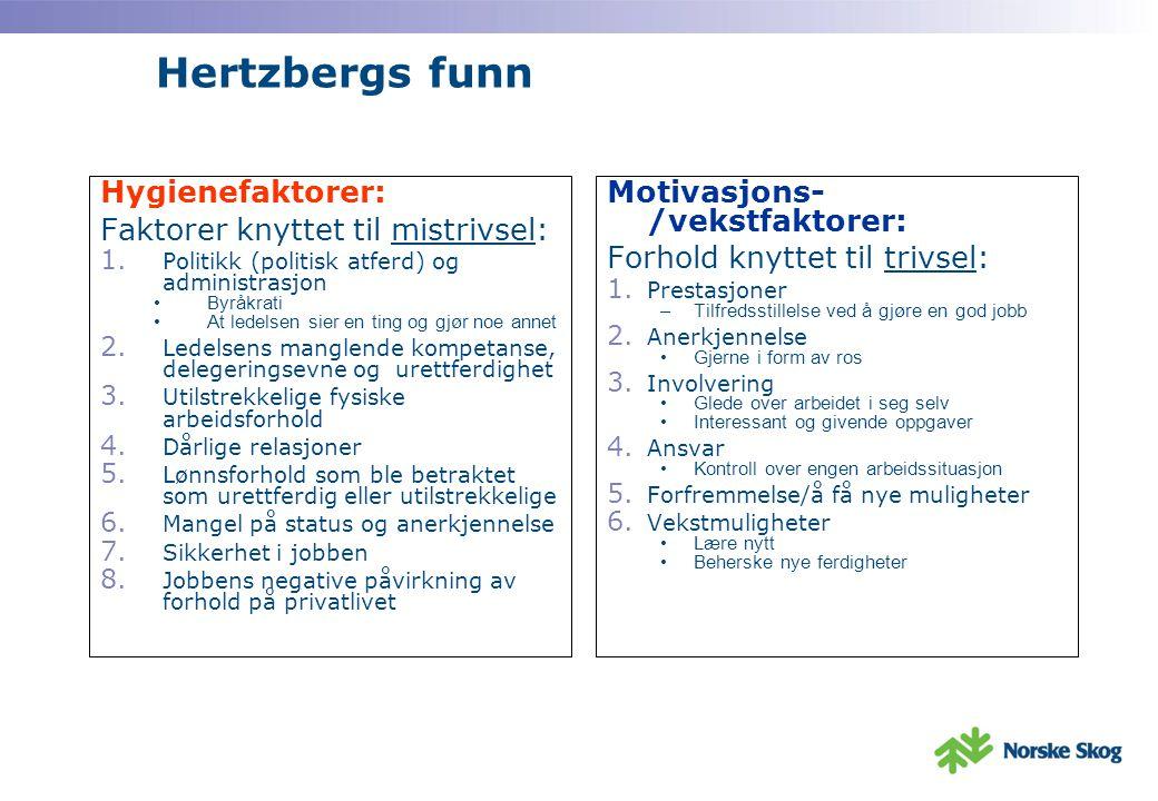 Hertzbergs funn Hygienefaktorer: Faktorer knyttet til mistrivsel: 1.