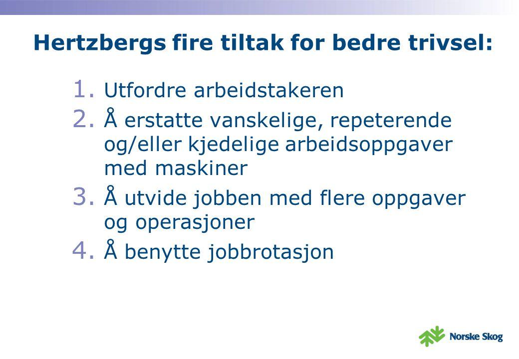 Hertzbergs fire tiltak for bedre trivsel: 1.Utfordre arbeidstakeren 2.