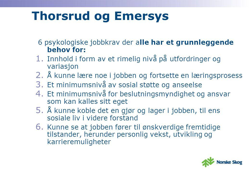 Thorsrud og Emersys 6 psykologiske jobbkrav der alle har et grunnleggende behov for: 1.
