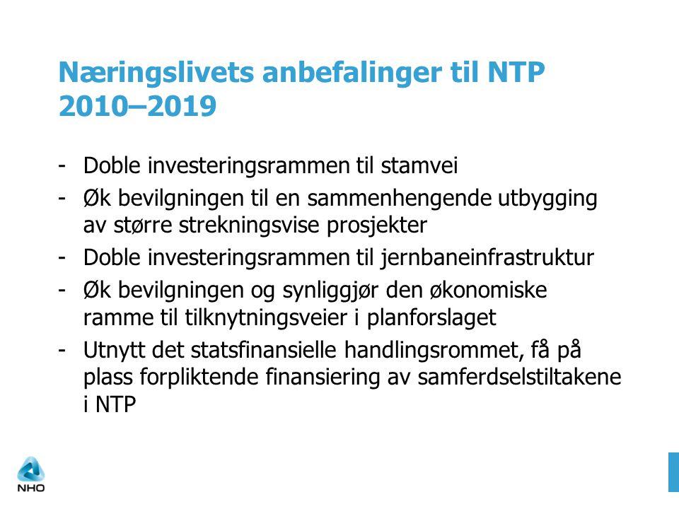 Næringslivets anbefalinger til NTP 2010–2019 -Doble investeringsrammen til stamvei -Øk bevilgningen til en sammenhengende utbygging av større strekningsvise prosjekter -Doble investeringsrammen til jernbaneinfrastruktur -Øk bevilgningen og synliggjør den økonomiske ramme til tilknytningsveier i planforslaget -Utnytt det statsfinansielle handlingsrommet, få på plass forpliktende finansiering av samferdselstiltakene i NTP