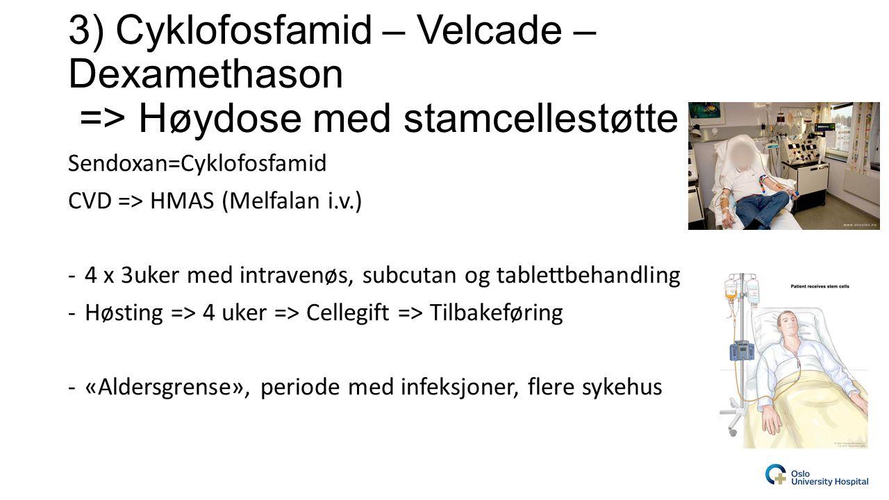 3) Cyklofosfamid – Velcade – Dexamethason => Høydose med stamcellestøtte Sendoxan=Cyklofosfamid CVD => HMAS (Melfalan i.v.) -4 x 3uker med intravenøs, subcutan og tablettbehandling -Høsting => 4 uker => Cellegift => Tilbakeføring -«Aldersgrense», periode med infeksjoner, flere sykehus