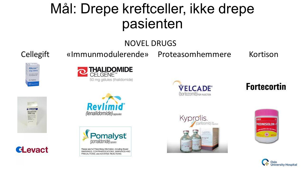 Mål: Drepe kreftceller, ikke drepe pasienten Cellegift«Immunmodulerende»ProteasomhemmereKortison NOVEL DRUGS