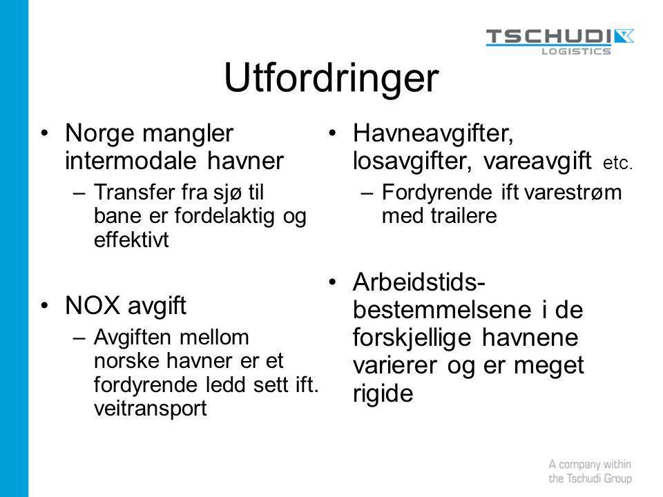 Utfordringer Norge mangler intermodale havner –Transfer fra sjø til bane er fordelaktig og effektivt NOX avgift –Avgiften mellom norske havner er et fordyrende ledd sett ift.