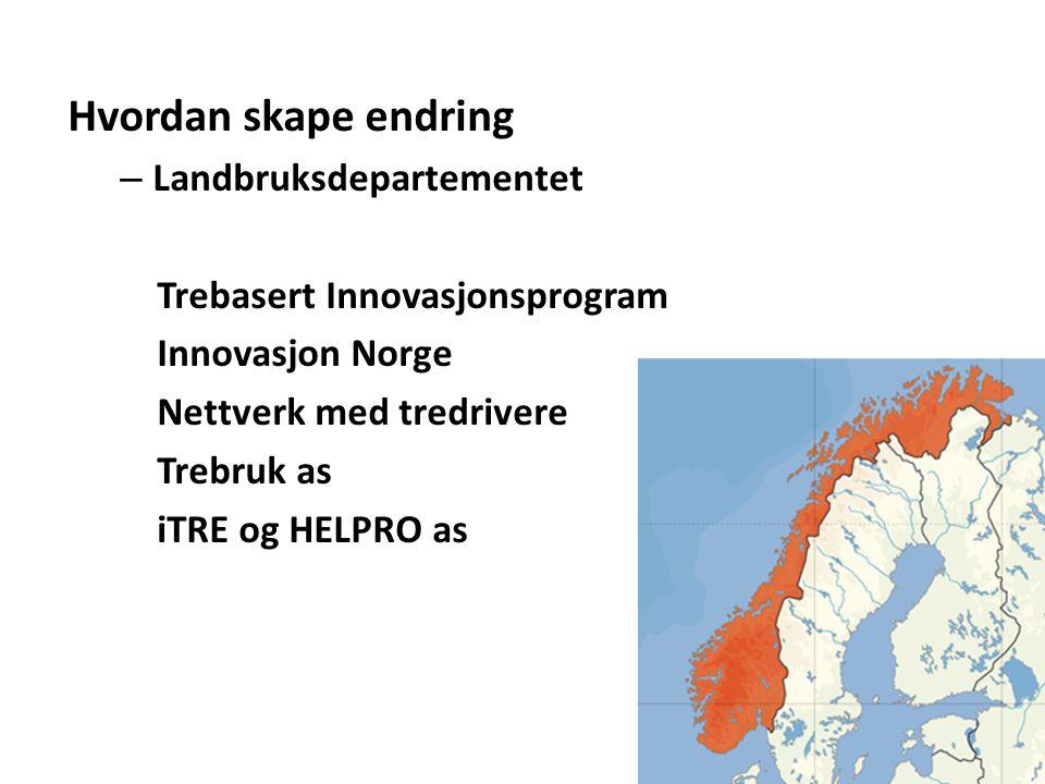 Hvordan skape endring – Landbruksdepartementet Trebasert Innovasjonsprogram Innovasjon Norge Nettverk med tredrivere Trebruk as iTRE og HELPRO as