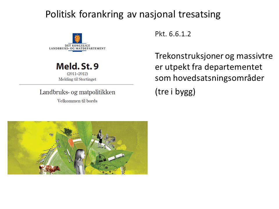 Politisk forankring av nasjonal tresatsing Pkt.