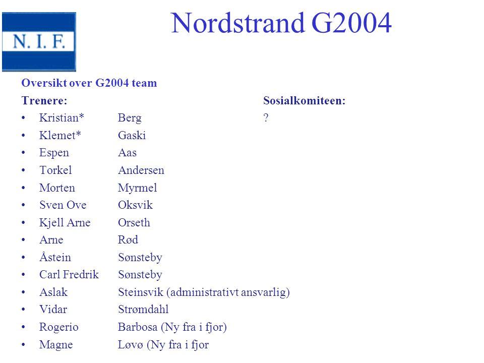 Oversikt over G2004 team Trenere:Sosialkomiteen: Kristian*Berg .