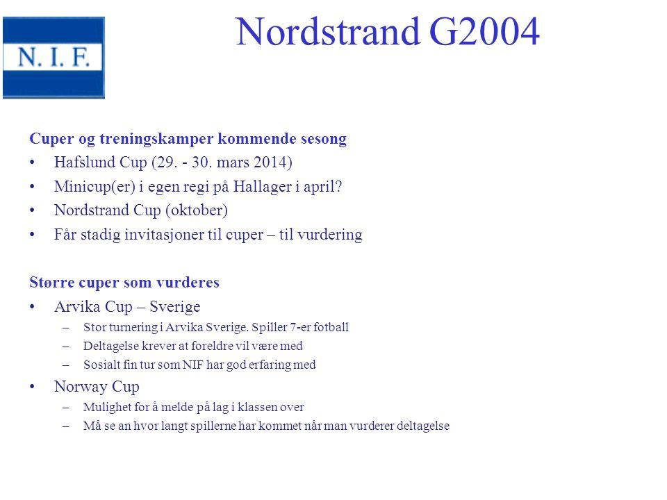 Cuper og treningskamper kommende sesong Hafslund Cup (29.